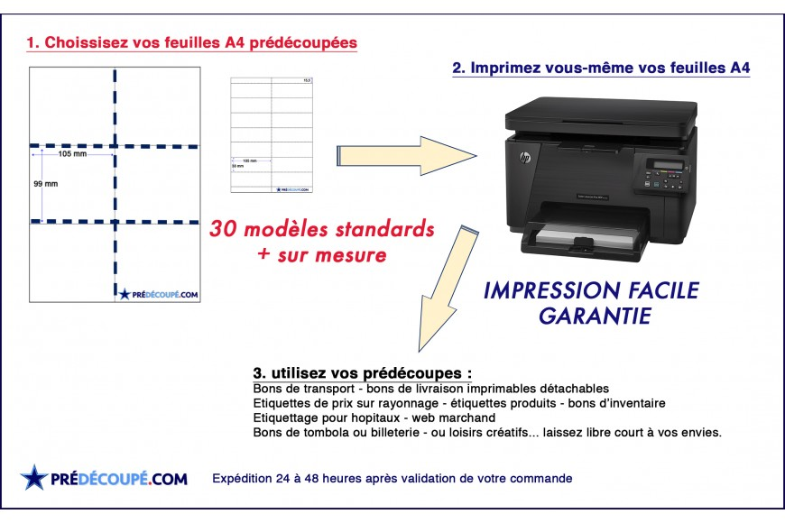 La microperforation du papier sur mesure